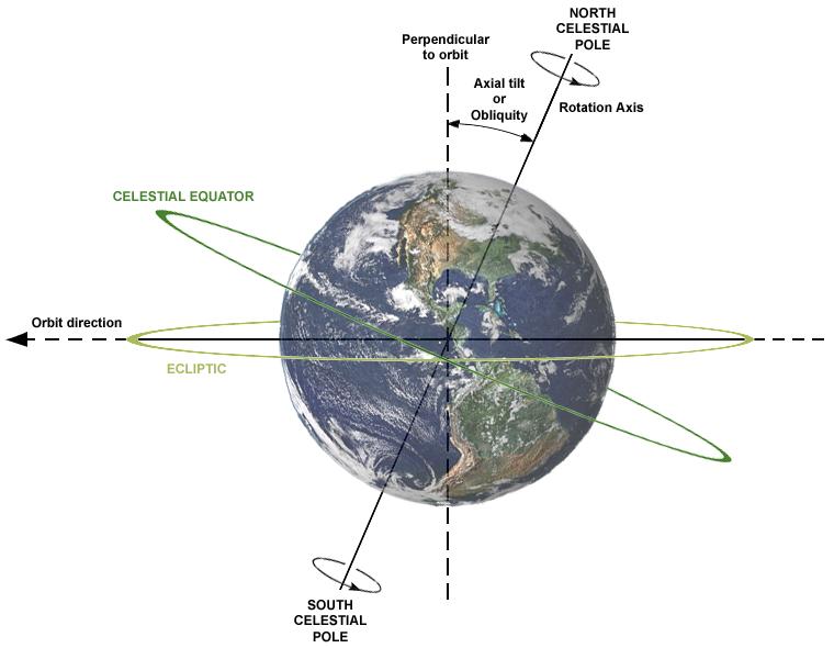 Foto1 - Equatore Celeste